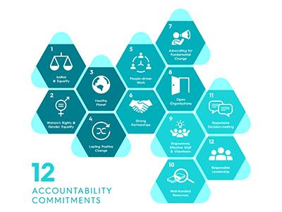 Accountability_Coraggio