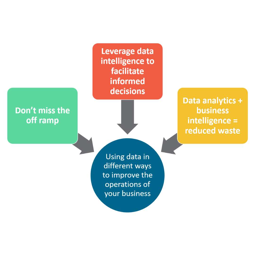 Data intelligence blog infographic