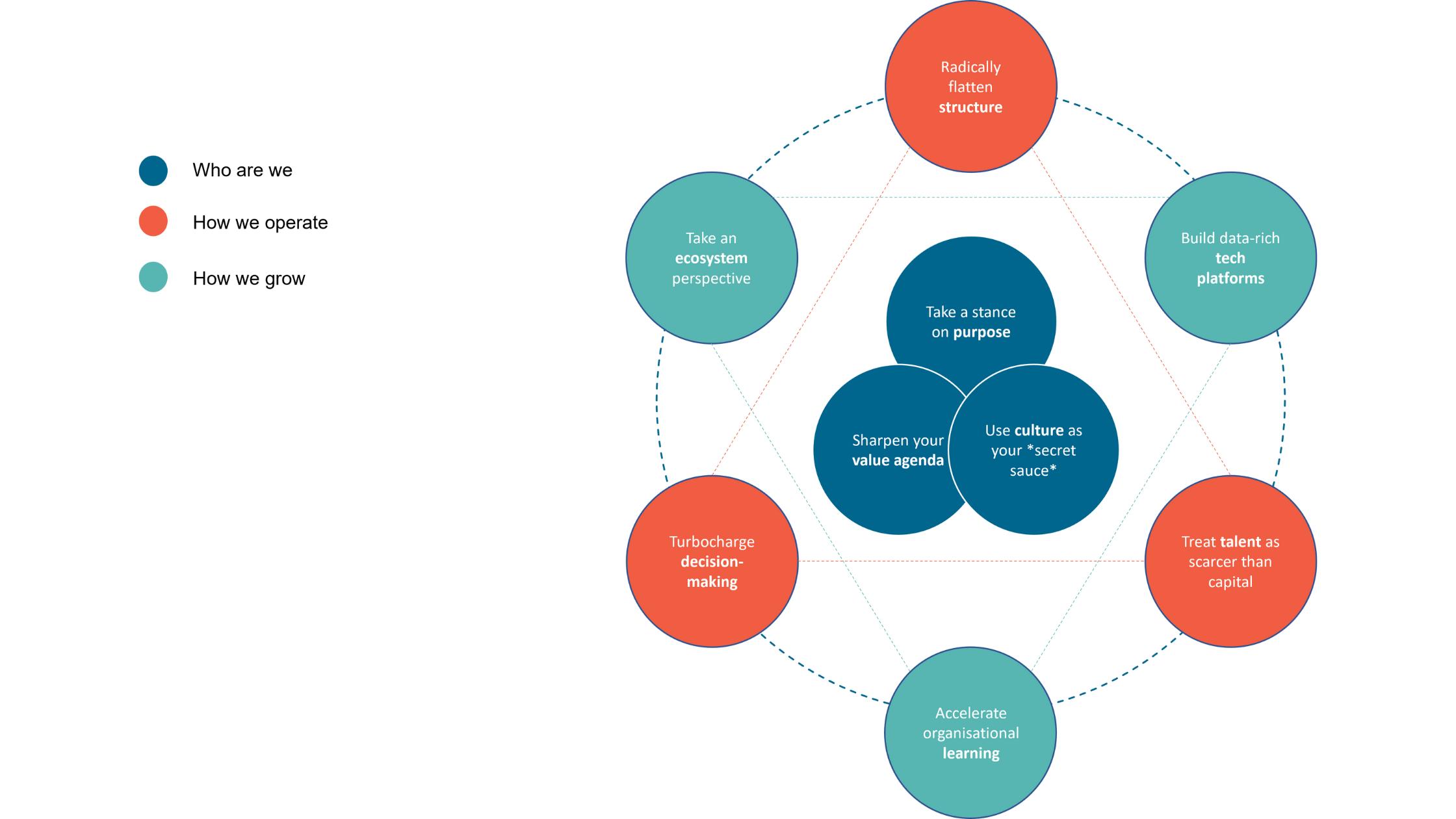 9 ways infographic