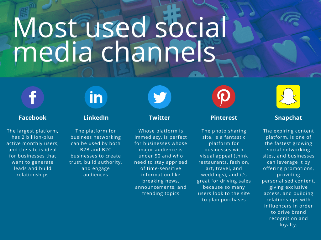 most used social media channels